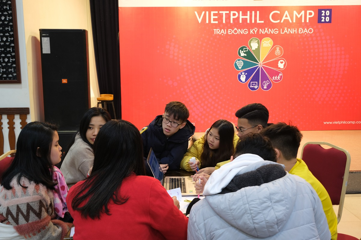 thuyet-trinh-vslc-2020-vietphil-2